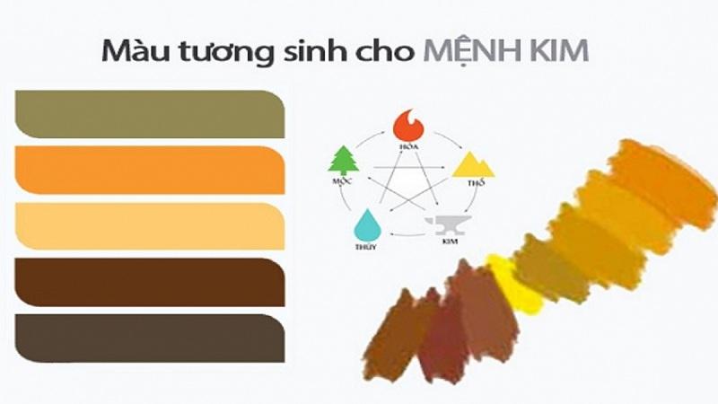 Những yếu tố phong thủy nội thất cho người mệnh Kim đáng nhớ